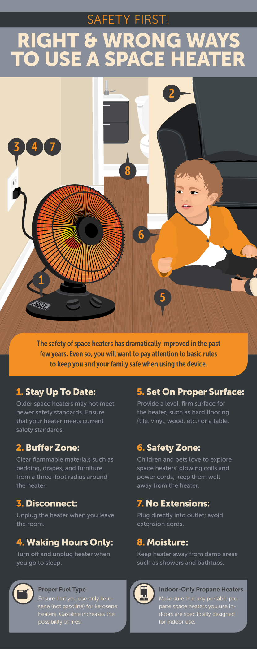 Safety First - Space Heater Buying Guide